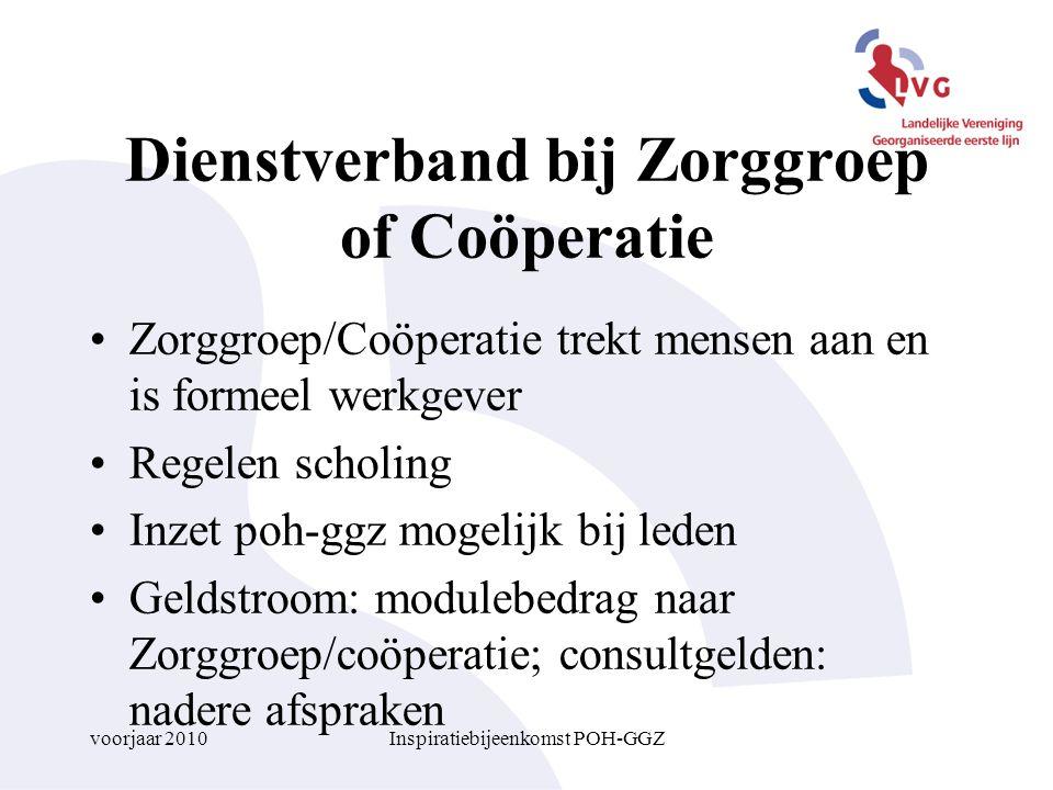 Dienstverband bij Zorggroep of Coöperatie