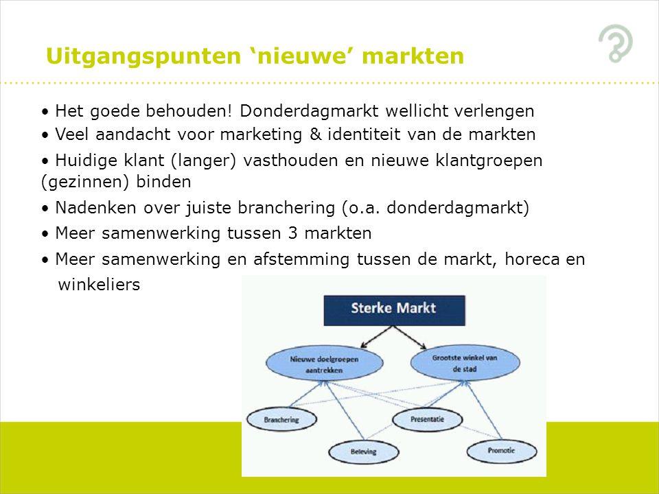 Uitgangspunten 'nieuwe' markten