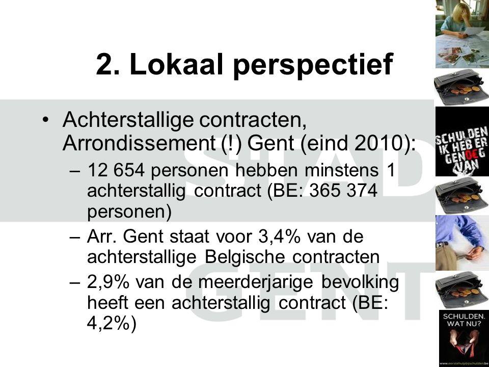 2. Lokaal perspectief Achterstallige contracten, Arrondissement (!) Gent (eind 2010):