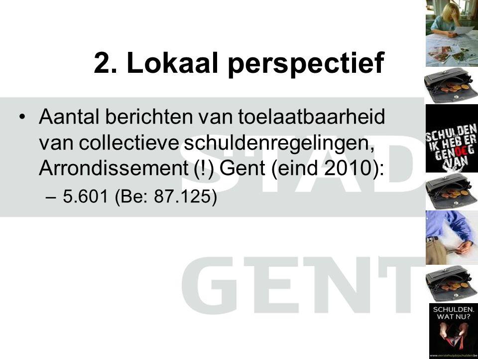 2. Lokaal perspectief Aantal berichten van toelaatbaarheid van collectieve schuldenregelingen, Arrondissement (!) Gent (eind 2010):