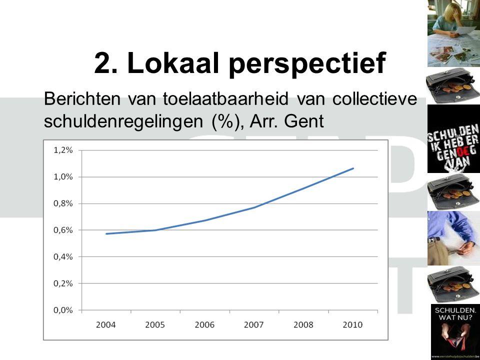 2. Lokaal perspectief Berichten van toelaatbaarheid van collectieve schuldenregelingen (%), Arr.
