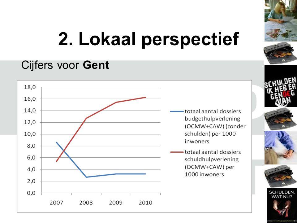 2. Lokaal perspectief Cijfers voor Gent