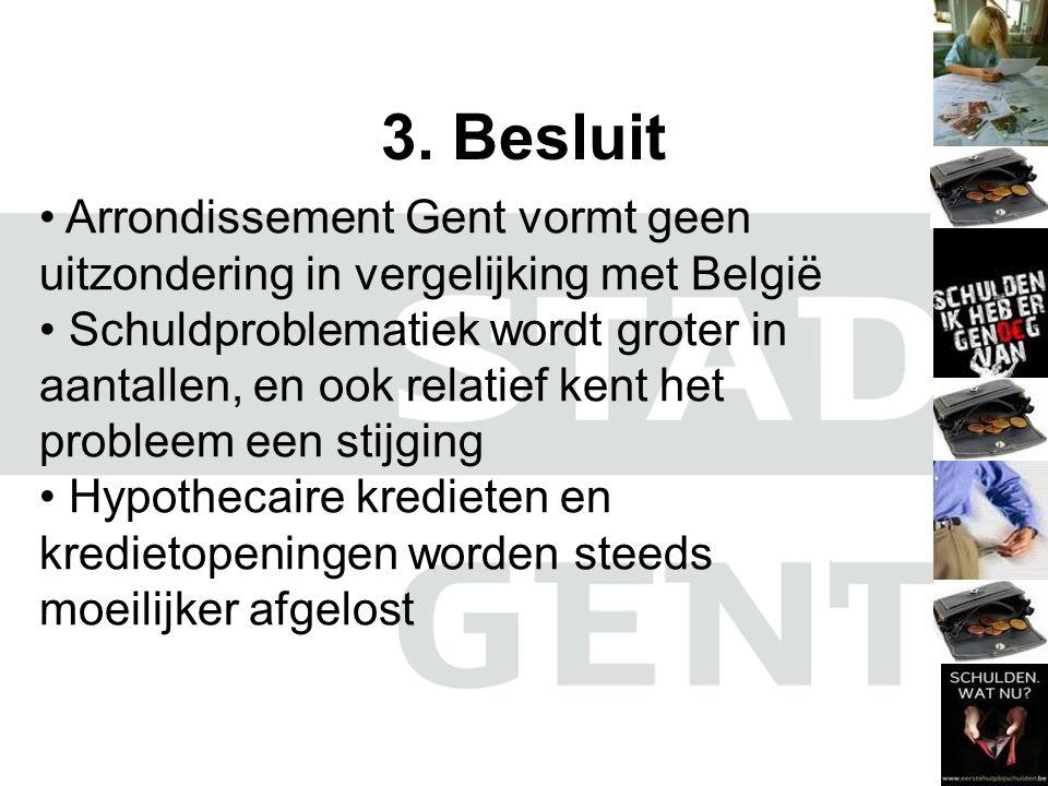 3. Besluit Arrondissement Gent vormt geen uitzondering in vergelijking met België.