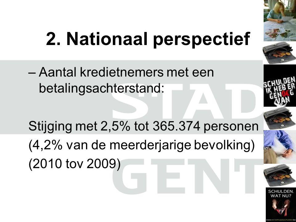 2. Nationaal perspectief