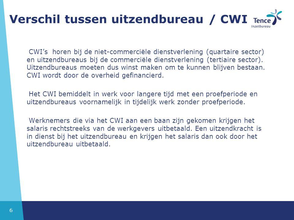 Verschil tussen uitzendbureau / CWI