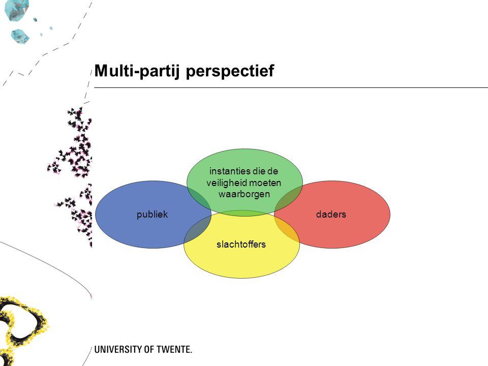 Multi-partij perspectief