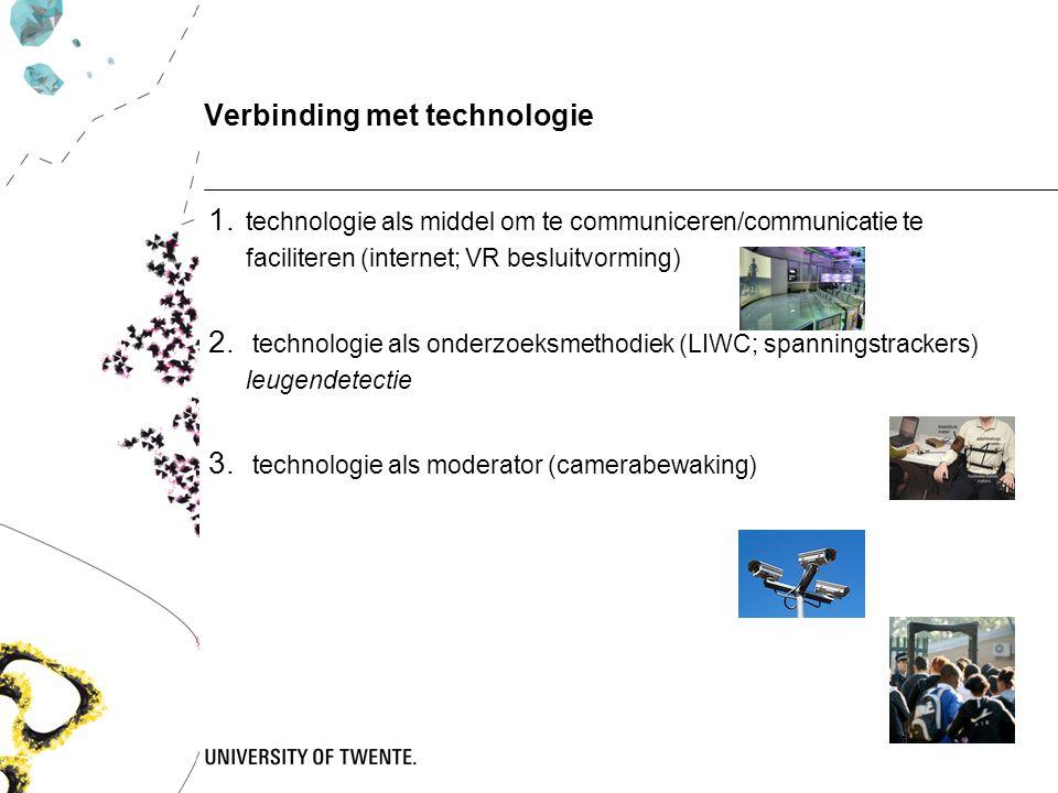 Verbinding met technologie