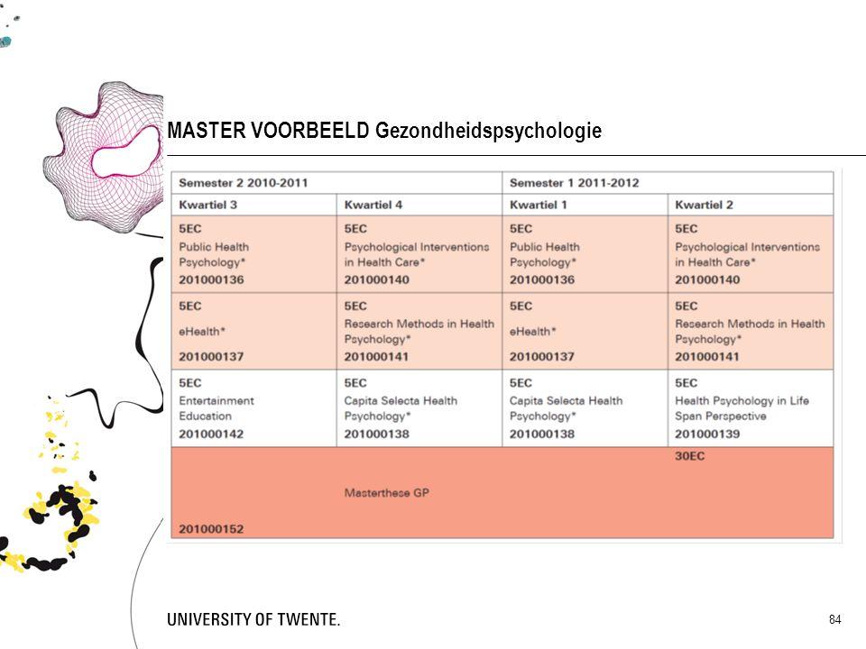 MASTER VOORBEELD Gezondheidspsychologie