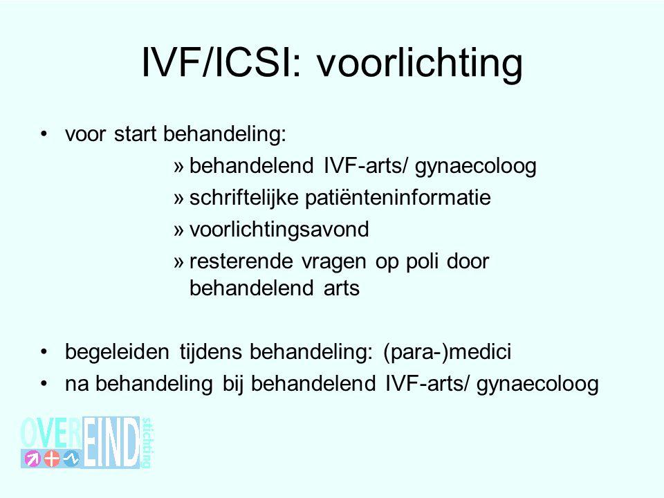 IVF/ICSI: voorlichting