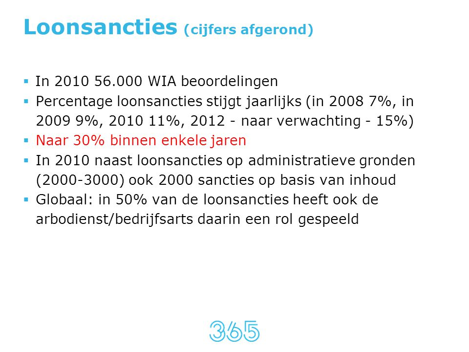 Loonsancties (cijfers afgerond)