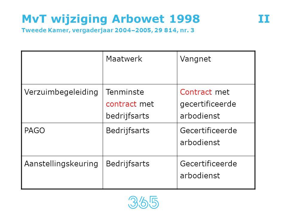 MvT wijziging Arbowet 1998 II Tweede Kamer, vergaderjaar 2004–2005, 29 814, nr. 3