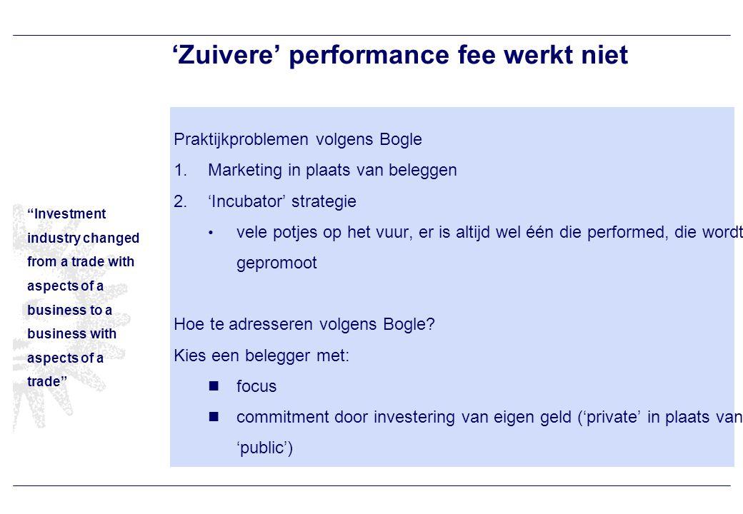 Resultaten Bogle (1) Focus levert betere rendementen