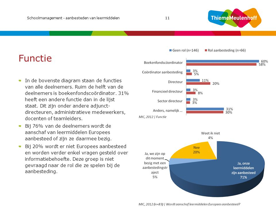 MIC 2011 Schoolmanagement - aanbesteden van leermiddelen 11. Functie.