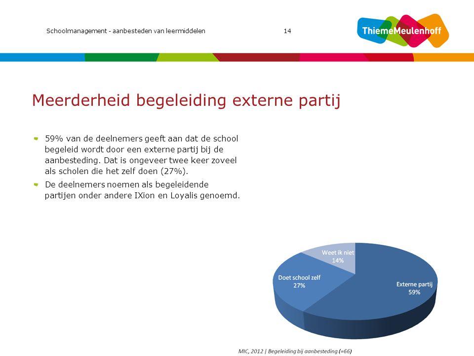 Meerderheid begeleiding externe partij