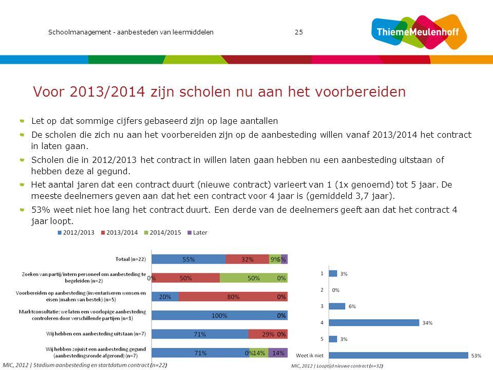 Voor 2013/2014 zijn scholen nu aan het voorbereiden