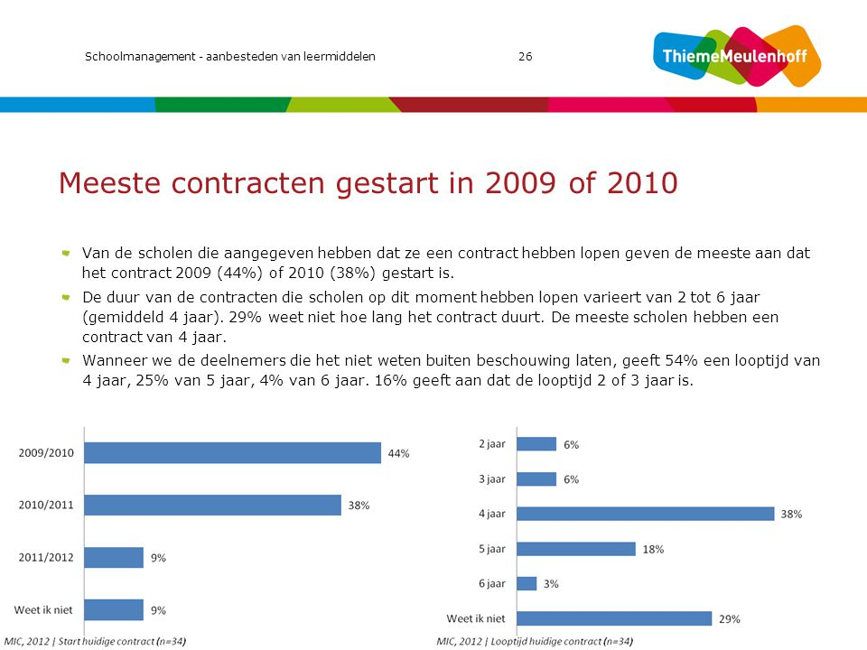Meeste contracten gestart in 2009 of 2010