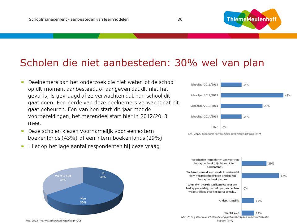 Scholen die niet aanbesteden: 30% wel van plan