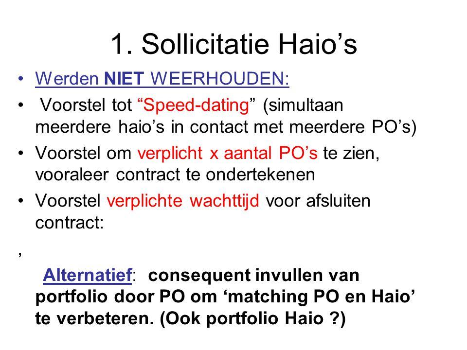 1. Sollicitatie Haio's Werden NIET WEERHOUDEN: