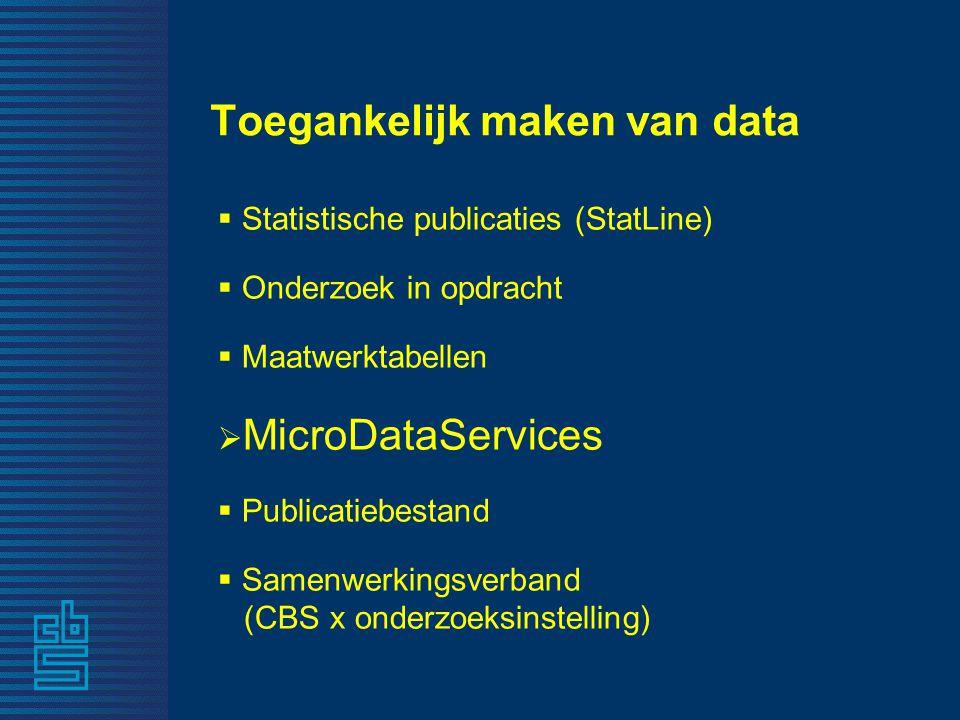 Toegankelijk maken van data