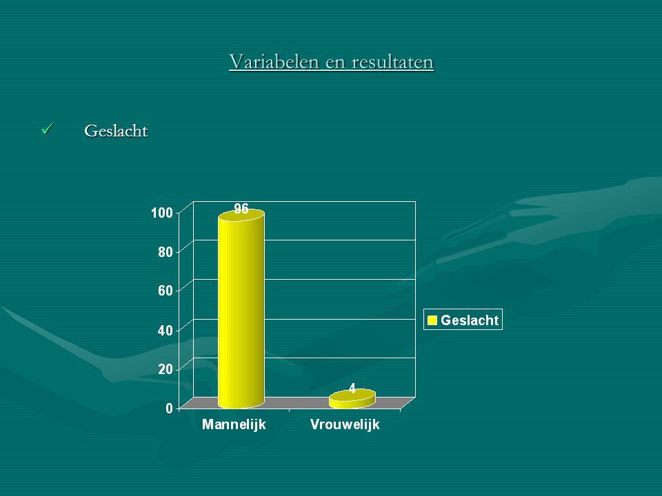 Variabelen en resultaten