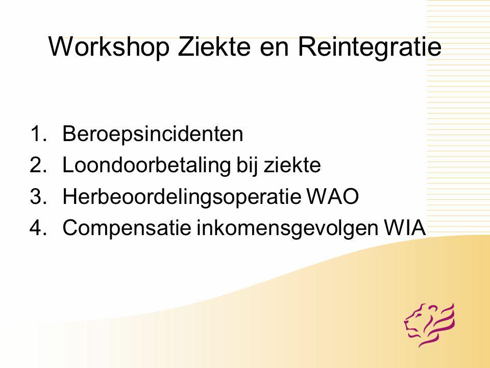 Workshop Ziekte en Reintegratie