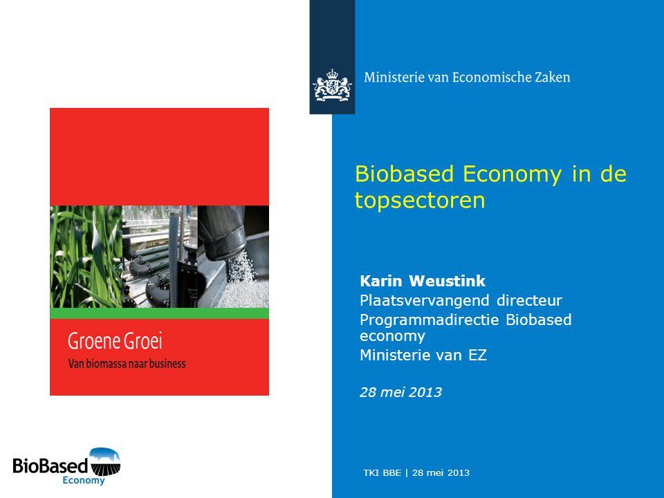 Biobased Economy in de topsectoren