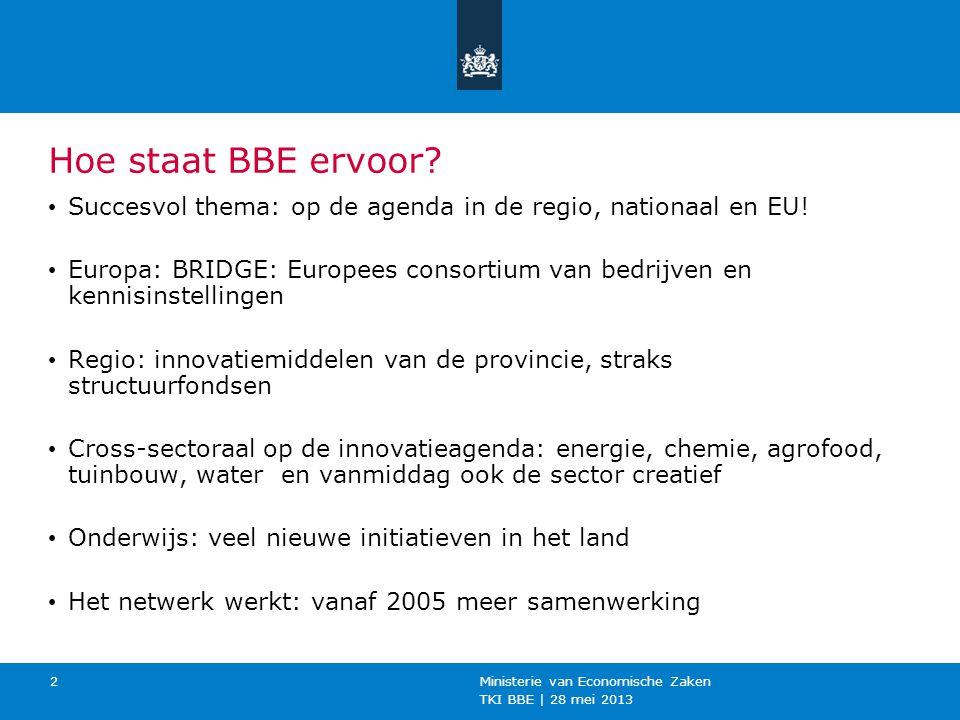 Hoe staat BBE ervoor Succesvol thema: op de agenda in de regio, nationaal en EU!