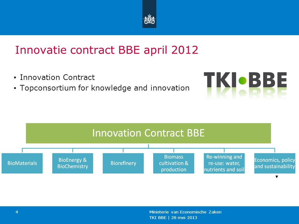 Innovatie contract BBE april 2012