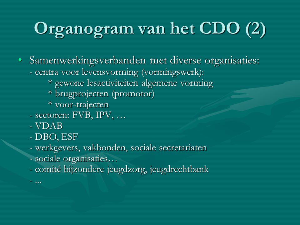 Organogram van het CDO (2)