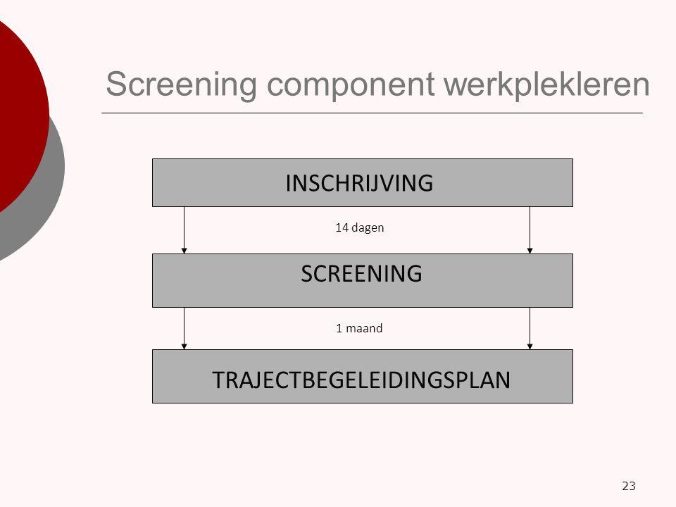 Screening component werkplekleren