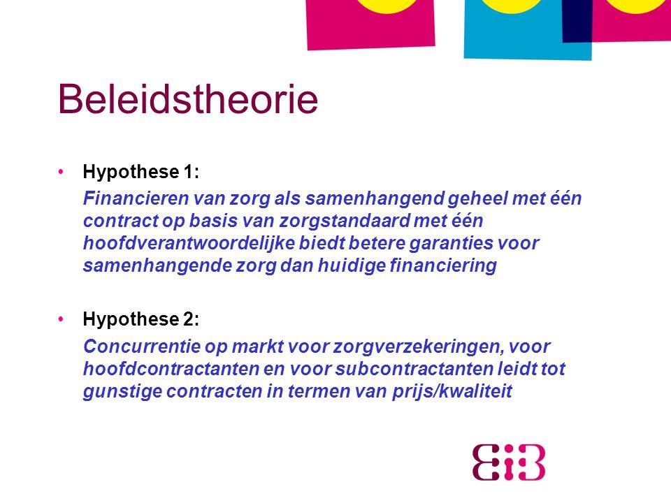Beleidstheorie Hypothese 1: