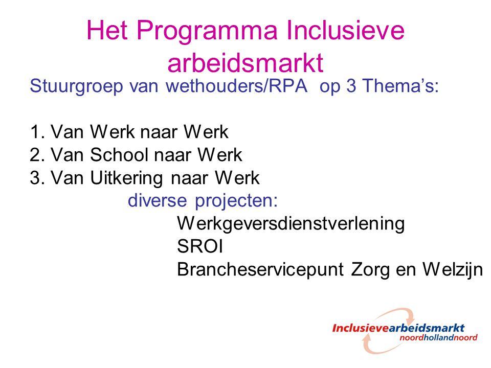 Het Programma Inclusieve arbeidsmarkt