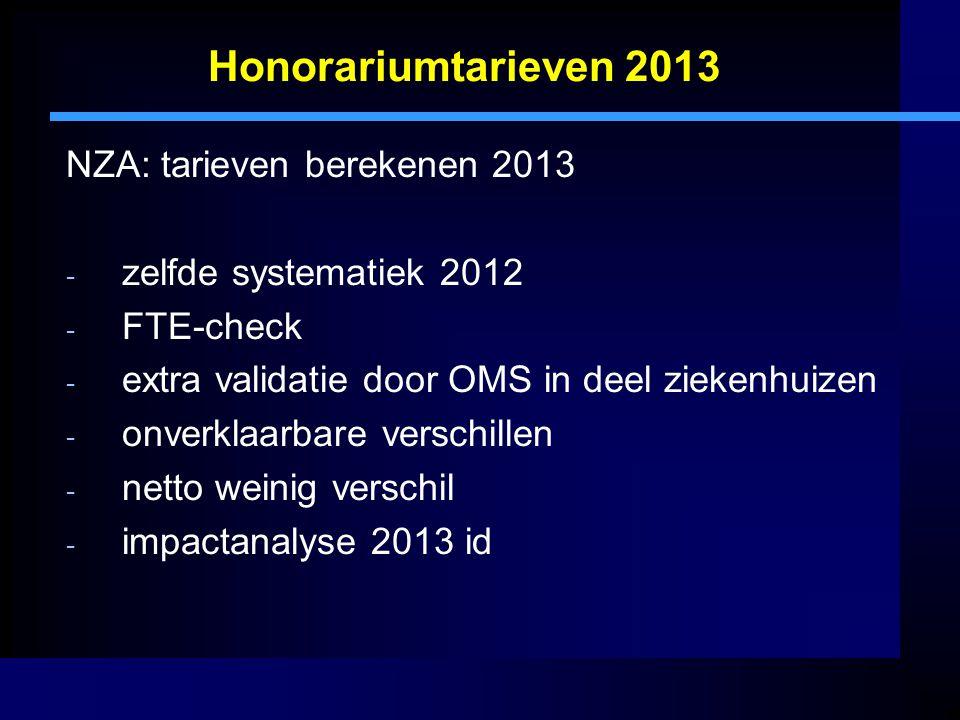 Honorariumtarieven 2013 NZA: tarieven berekenen 2013