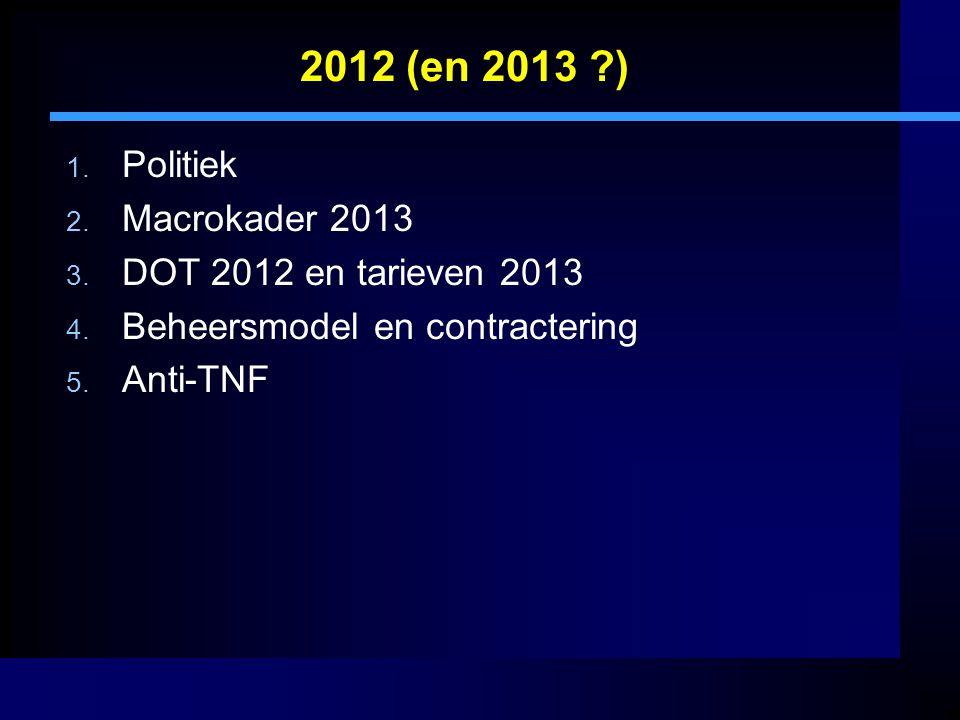 2012 (en 2013 ) Politiek Macrokader 2013 DOT 2012 en tarieven 2013