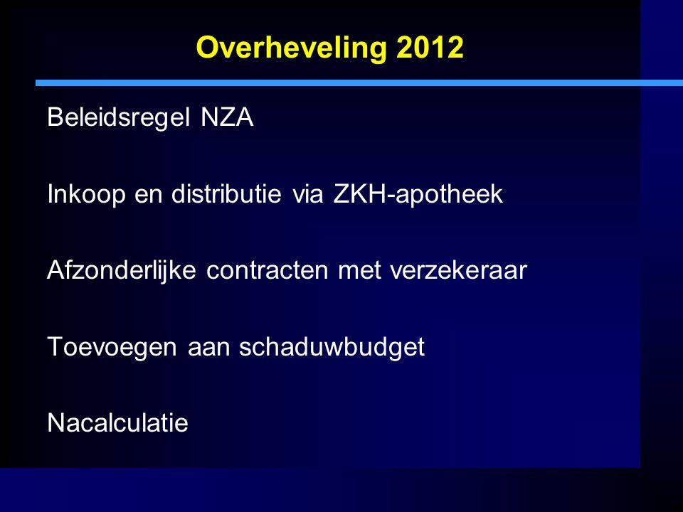 Overheveling 2012 Beleidsregel NZA