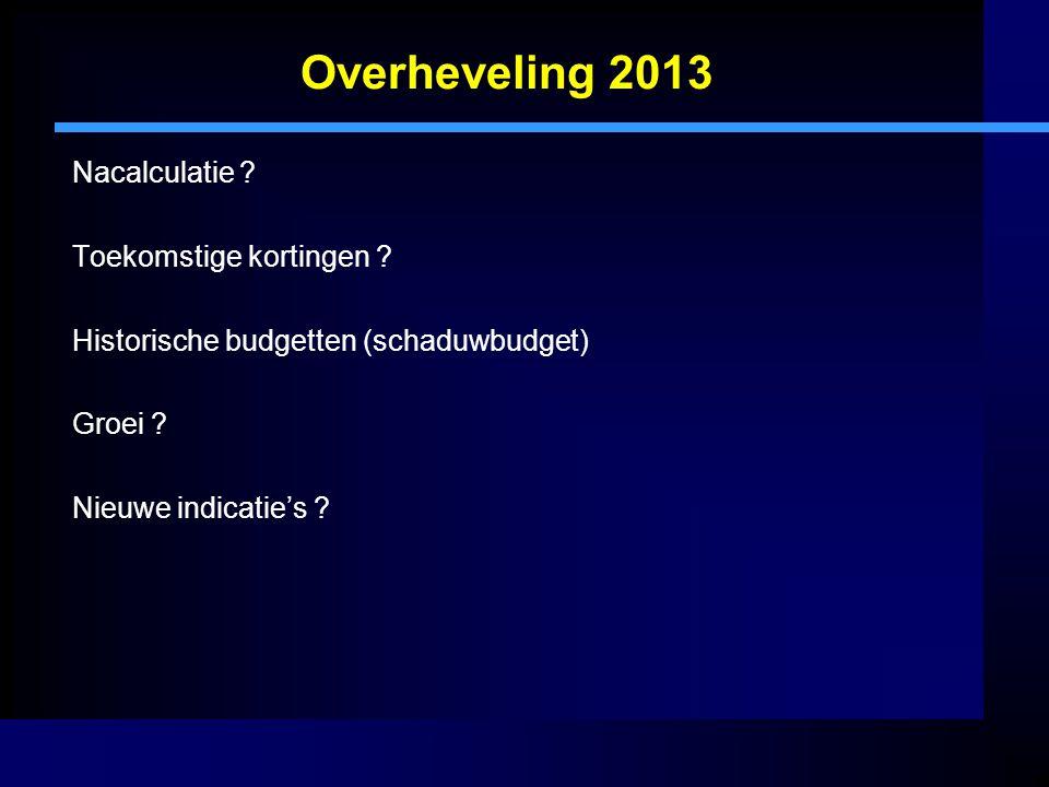 Overheveling 2013 Nacalculatie Toekomstige kortingen