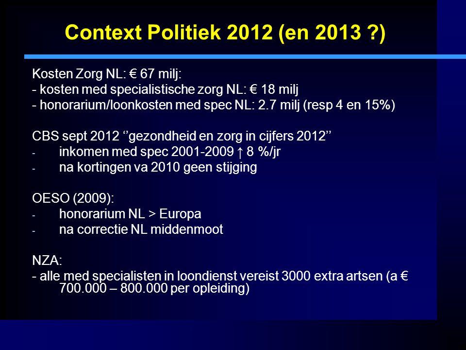 Context Politiek 2012 (en 2013 ) Kosten Zorg NL: € 67 milj: