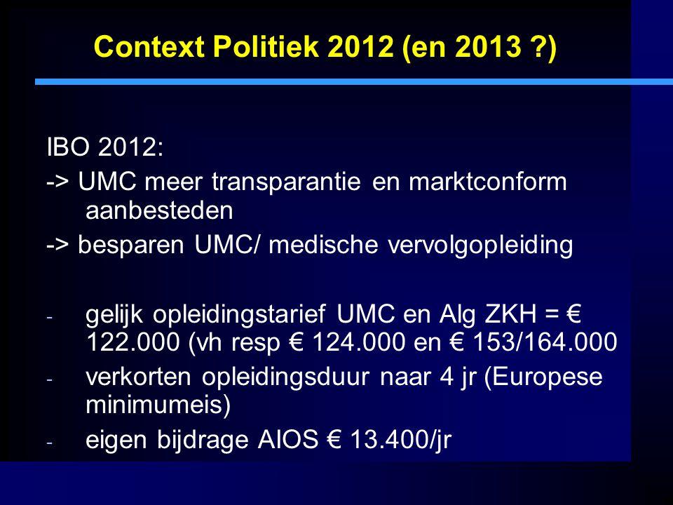 Context Politiek 2012 (en 2013 ) IBO 2012: