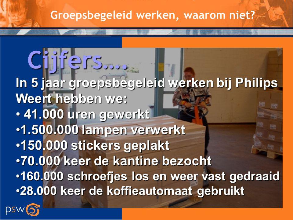 Cijfers…. In 5 jaar groepsbegeleid werken bij Philips Weert hebben we: