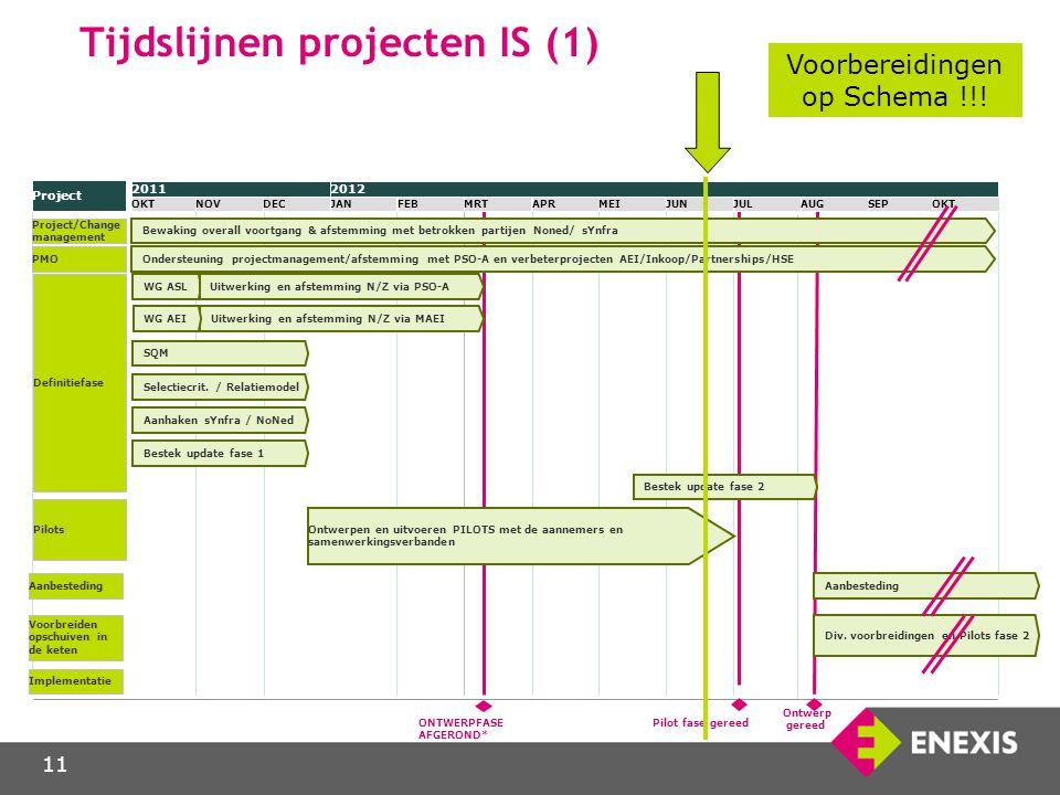 Tijdslijnen projecten IS (1)