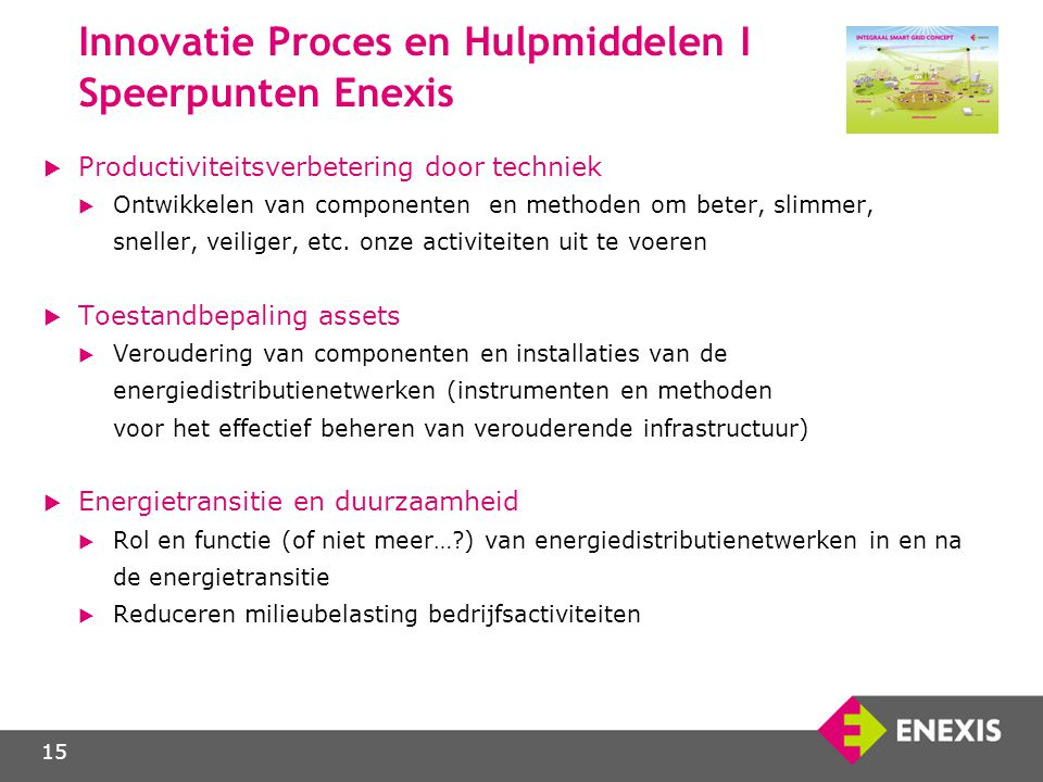 Innovatie Proces en Hulpmiddelen I Speerpunten Enexis