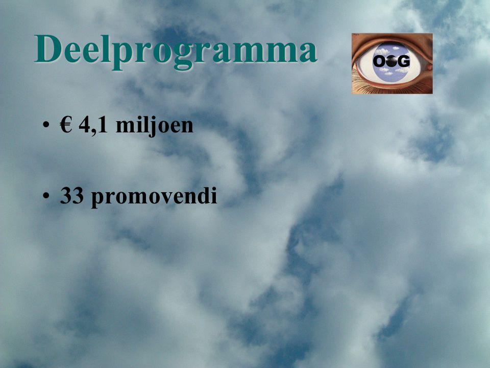 Deelprogramma O G € 4,1 miljoen 33 promovendi
