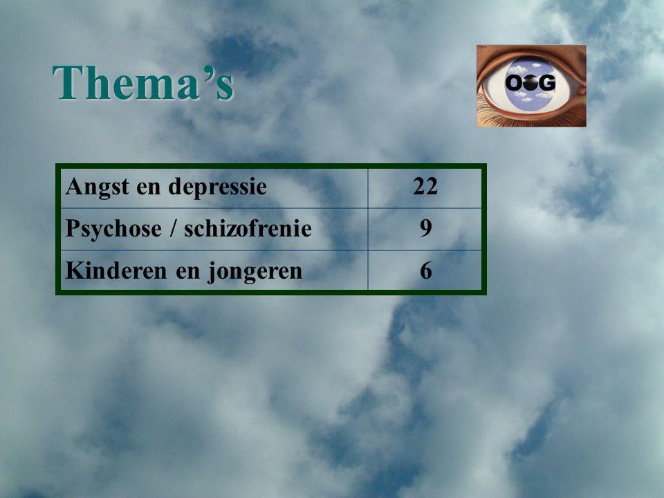 Thema's Angst en depressie 22 Psychose / schizofrenie 9