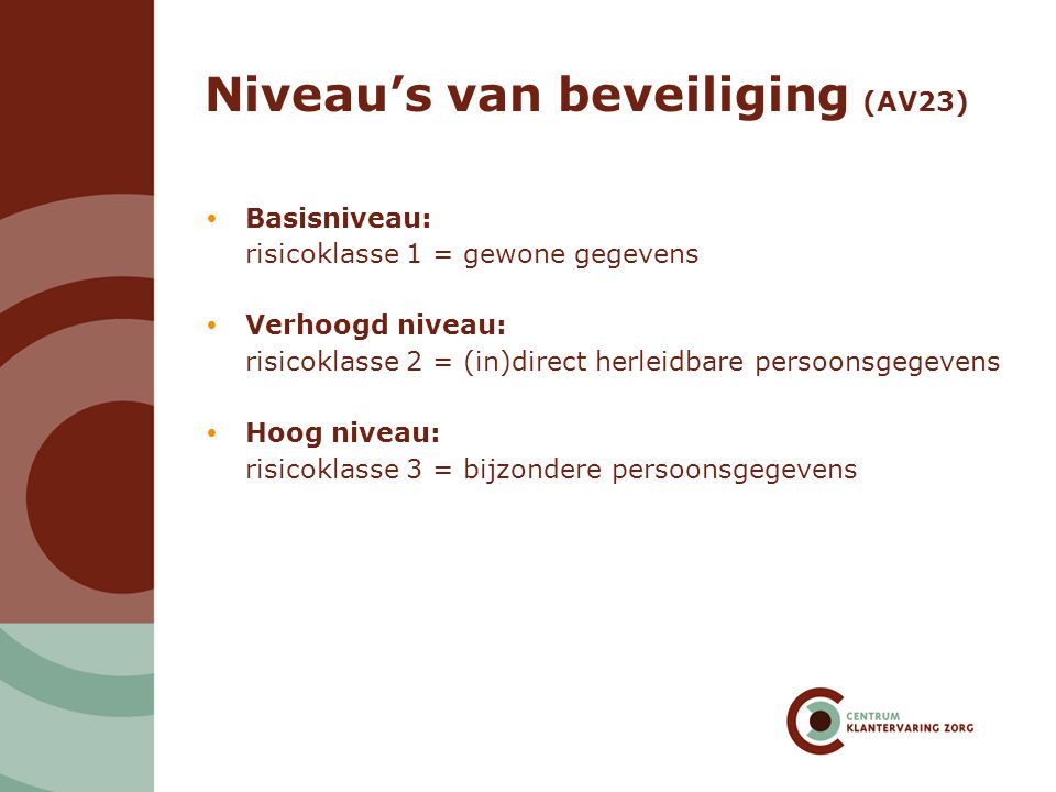 Niveau's van beveiliging (AV23)
