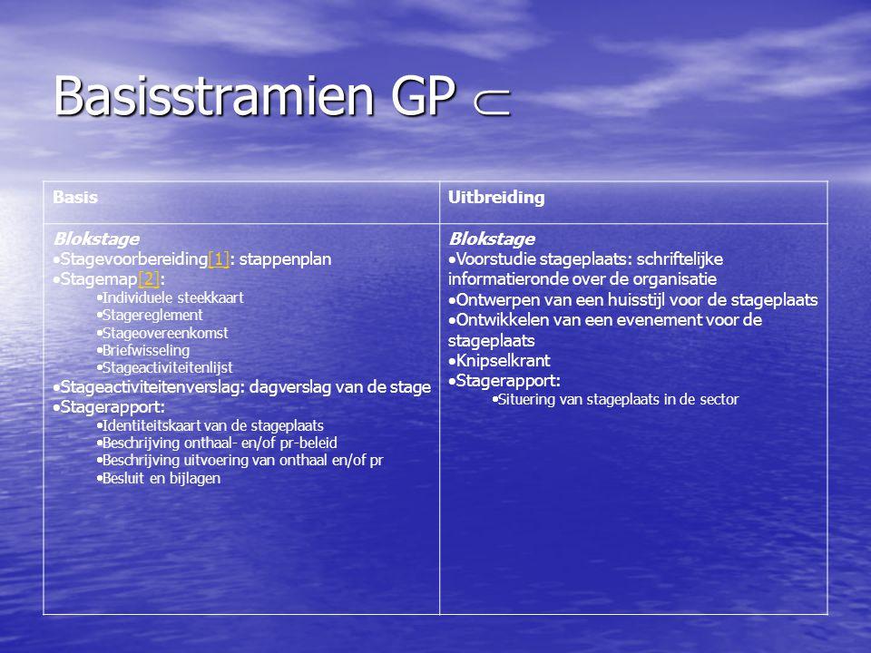Basisstramien GP  Basis Uitbreiding Blokstage