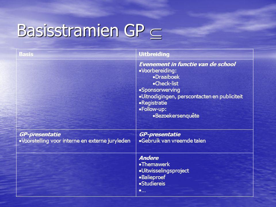 Basisstramien GP  Basis Uitbreiding