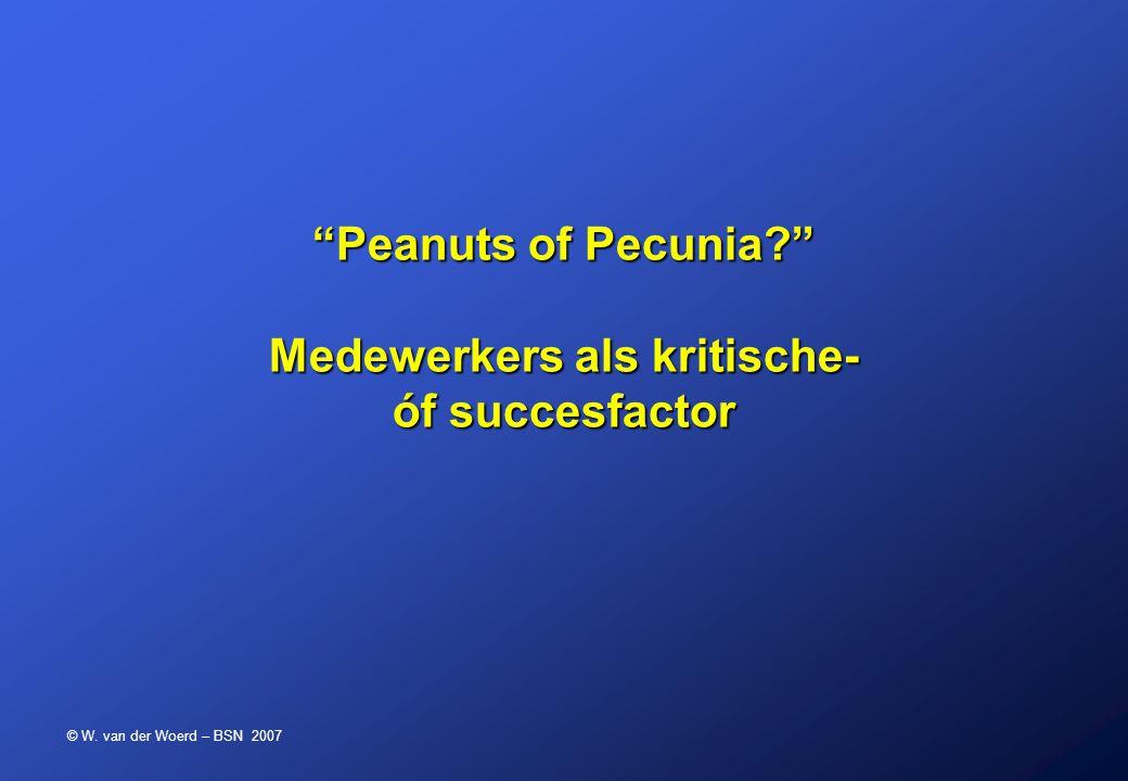 Peanuts of Pecunia Medewerkers als kritische- óf succesfactor