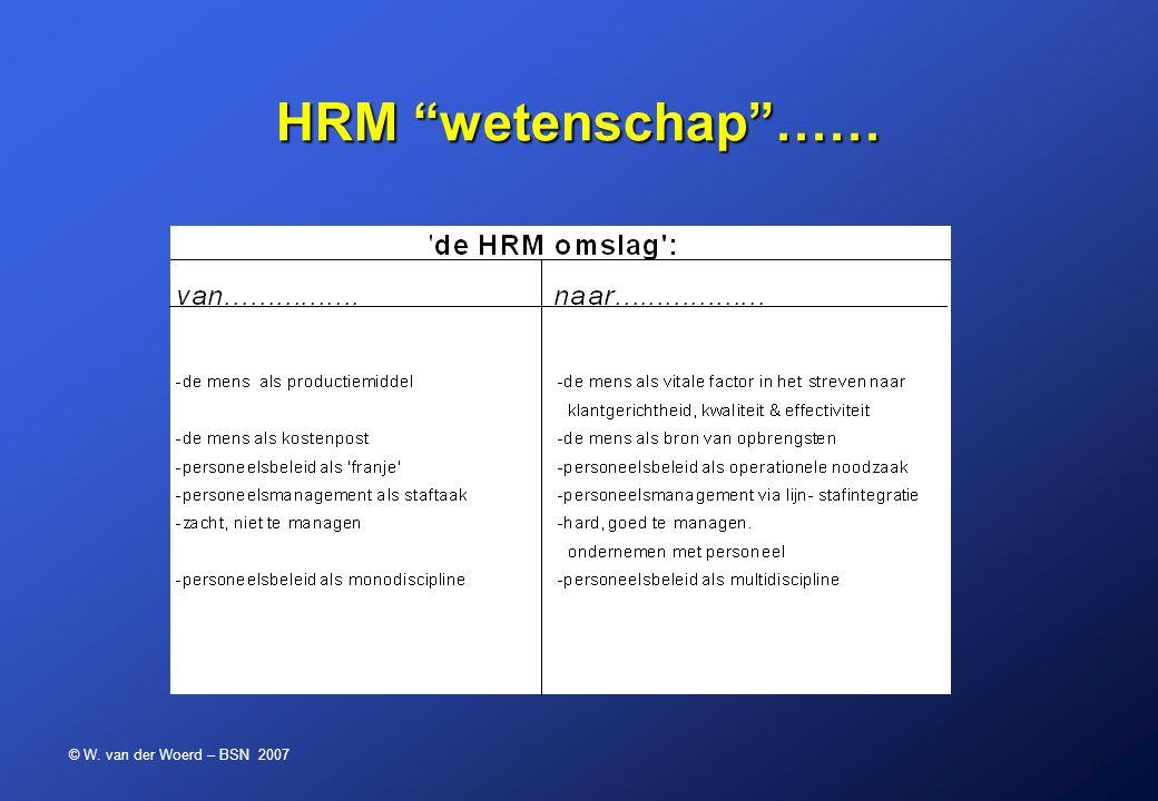 HRM wetenschap ……