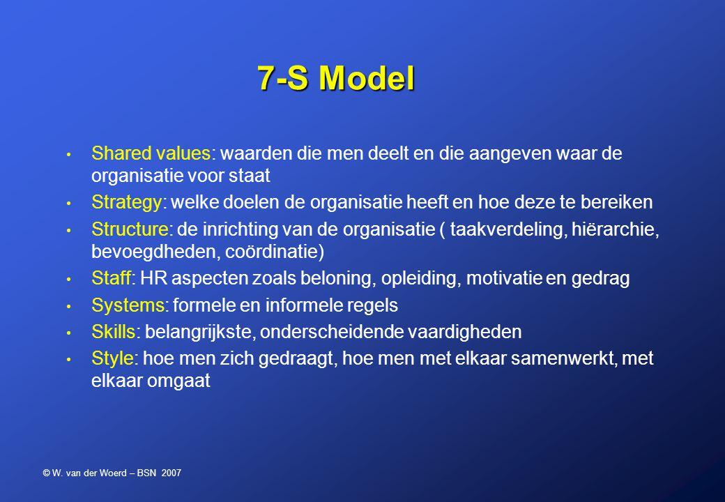 7-S Model Shared values: waarden die men deelt en die aangeven waar de organisatie voor staat.