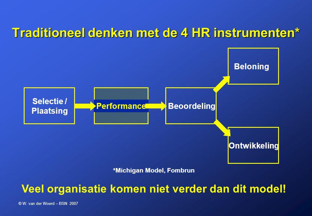 Traditioneel denken met de 4 HR instrumenten*